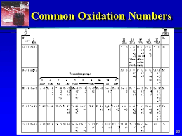 Oxidation Numbers On Periodic Table Img023 Jpg