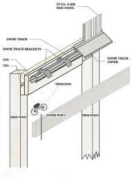 Barn Door Hardware Installation Pole Barn Sliding Door Hardware Fancy As Sliding Closet Doors And