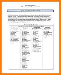 template for audit report 2 sle audit report template teller resume