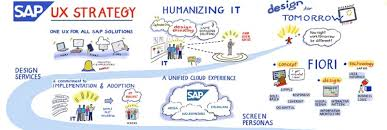 sap ux tutorial the force behind the new sap experience sap news center