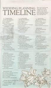 29 best wedding planning images on pinterest wedding planning