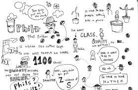 how i made sketchnoting my convo starter u2013 chia lin u2013 medium
