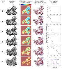 Uiuc Map Molecular Dynamics Flexible Fitting