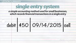 the role of auditors in the accounting process video u0026 lesson