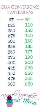 unit de mesure cuisine conversion mesure cuisine meilleur de convertisseur d unité devises