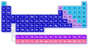 Solid Liquid Gas Periodic Table How Many Elements In Periodic Table Are Solids Periodic Tables