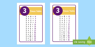 3times Table Tolsby 3 Times Table Prompt Frame