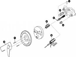 American Standard Kitchen Faucet Parts Diagram American Standard Bathroom Sinks Tags Marvelous Standard