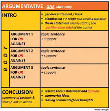 How To Write An Analytical Essay   Essay Examples SlideShare