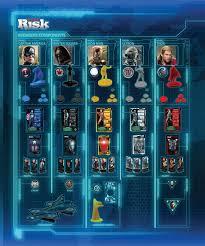 Marvel Universe Map Official Marvel Cinematic Universe Risk Board Game U2014 Geektyrant