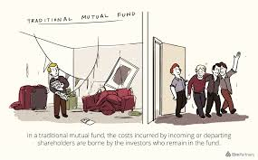 Mutual Fund Accountant Etfs Better Than Mutual Funds For Long Term Investors Too Elm Funds