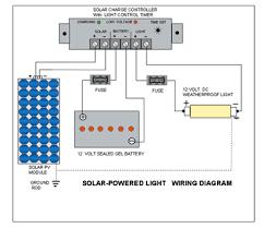 build a solar powered outdoor floodlight dti solar