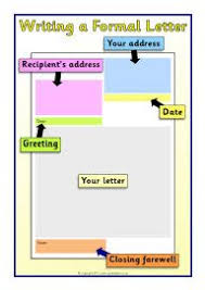 best 25 letter writing format ideas on pinterest parts of the