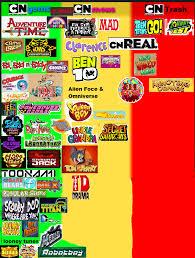 Memes Cartoon Network - cartoon network meme by keyhero18 on deviantart