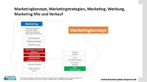 marketing mix sample cafeteria layout design wii error code 52230