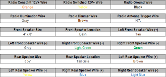 pontiac radio wiring diagram pontiac wiring diagrams instruction