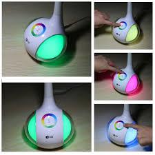 overlooked benefits of full spectrum led light bulbs lighting ever