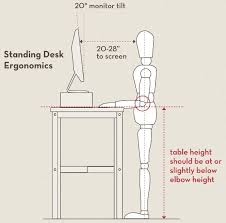 Height Of Average Desk 6 Tips To Use A Standing Desk Correctly