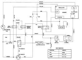 wiring diagram for toro riding mower wiring free wiring diagrams
