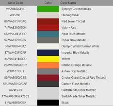 camaro paint codes moderncamaro com 5th generation camaro