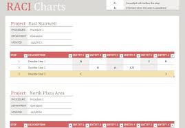 Raci Chart Template Raci Model Raci Charts Raci Software Excellent Rasci Matrix Template