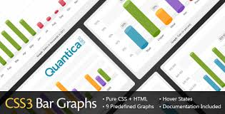 html design graph css3 bar graphs by quanticalabs codecanyon