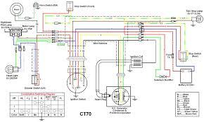 honda ct90 wiring diagram honda wiring diagrams instruction