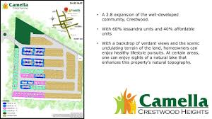 Crestwood Map Camella Crestwood Heights Rfo House And Lot Brgy San Luis