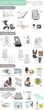 the ultimate minimalist baby registry guide checklist for