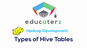 Create External Table Hive Hadoop Tutorial For Beginners 26 Types Of Hive Tables Managed