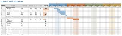 Construction Timeline Template Excel Free Construction Schedule Template Excel Yaruki Up Info