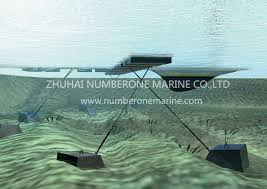 pontoons are moored to the seabed with concrete sinkers placed in selected locations and with s mooring lines the sinker weight and chain dimensions
