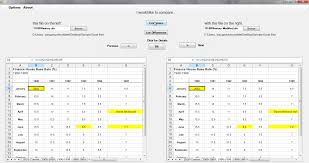 Compare Spreadsheets In Excel Compare Excel Spreadsheets Without Office Compare Excel Files