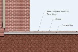 How To Install Pavers Patio How To Install Pavers Existing Concrete Patio Mypatiodesign