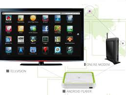 connect android to tv s android tv a great living room addition junk mail