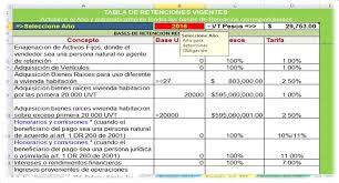 retencion en la fuente tabla 2016 excel contable colombia retencion en la fuente 2016 automatizada