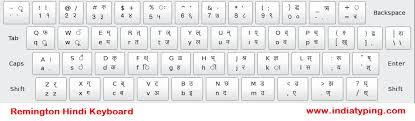 hindi english dictionary free download full version pc english to hindi dictionary free download software top windows pc