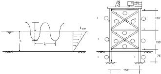 design of jacket structures figure 1 steel jacket structure scientific diagram