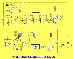 wirelessdoorbell rx gif