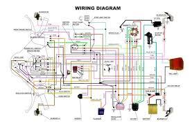gy6 stator wiring diagram hunter original wiring diagram wiring