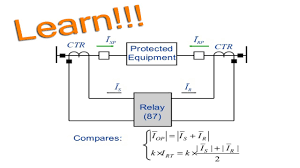 differential relay differential protecting of transformers and