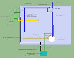 portable generator manual transfer switch wiring diagram wiring