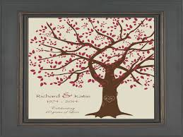 40th wedding anniversary gifts for parents 40th anniversary gift for parents 40th ruby anniversary 40th