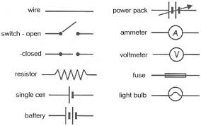 simple circuit diagram symbols u2013 ireleast u2013 readingrat net