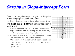 unit 2 linear equations mes mathematics chs classroom unit 2 worksheets these worksheets give practice problems to prepare you for the unit quizzes