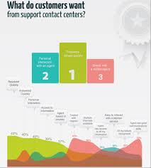 15 tips for training call center agents talkdesk