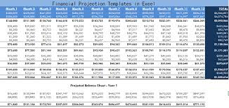 Excel Finance Templates Financial Projection Templates In Excel Exceltemple