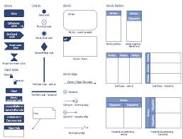 swim lane flowchart symbols swim lane diagrams flowchart on