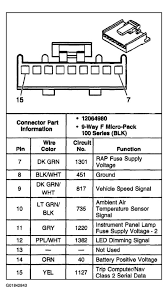 1999 s10 dash wiring diagram wiring diagram simonand