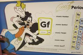 who made the modern periodic table fun find goofy u0027s candy company periodic table of elements the